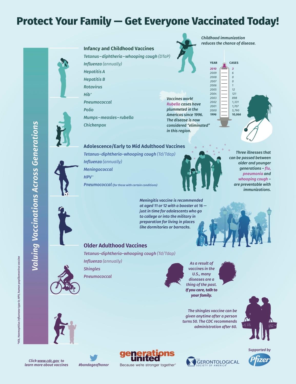 16-vaccines-infographic